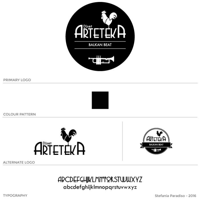 manuale-del-marchio-arteteka